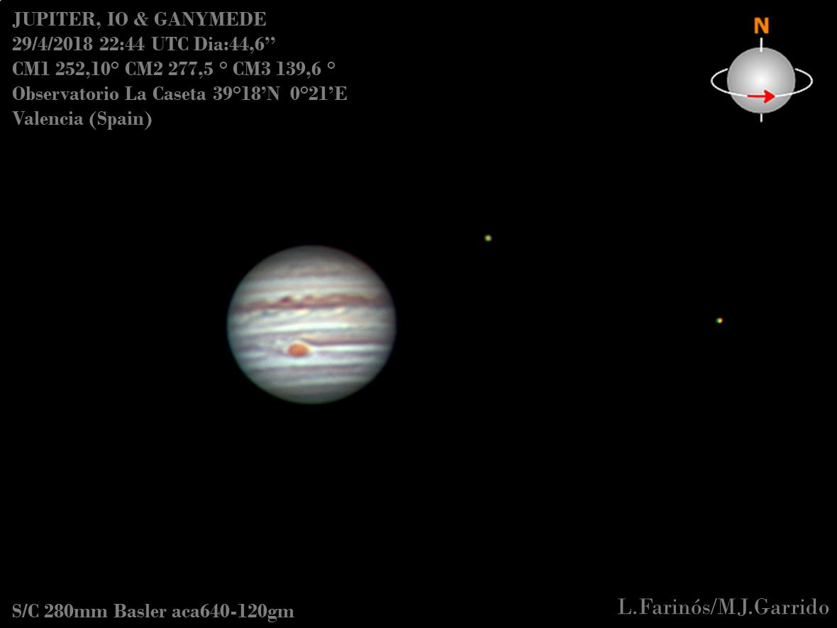 Astrofotografía de Júpiter 2018 Astroemocionate