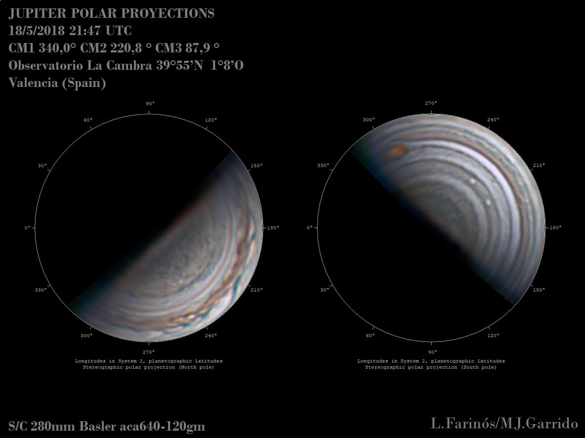 Astrofotografía proyección polar de Júpiter 2018 Astroemocionate
