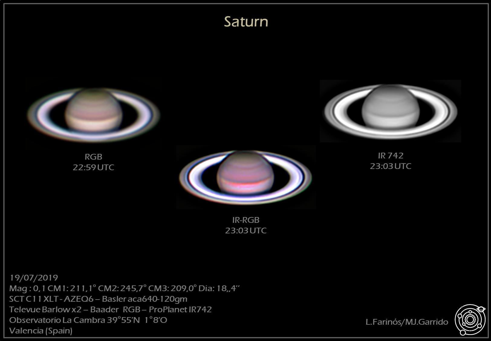 Astrofotografía Saturno 2019 AstroEmocionate